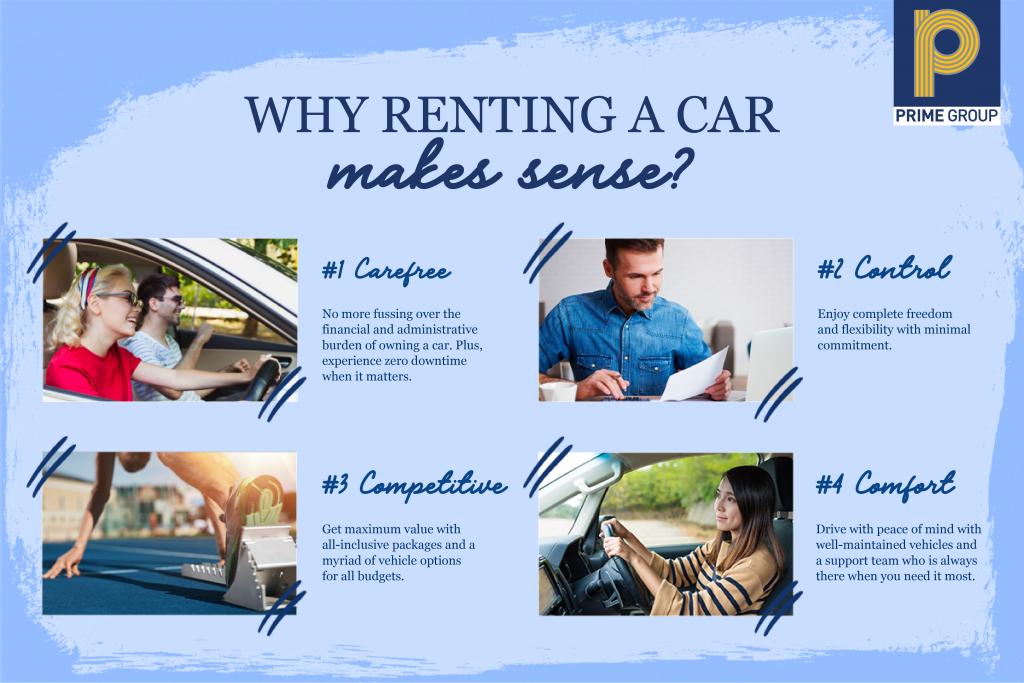 PS2020183 19022 Eysy Digital Prime and Section Car Rental Why renting a car makes sense v4